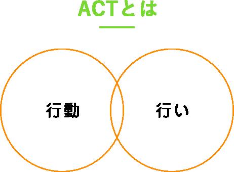 ACTとは | ACT